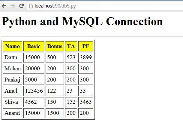 How to run python programs on wamp server - MIT India